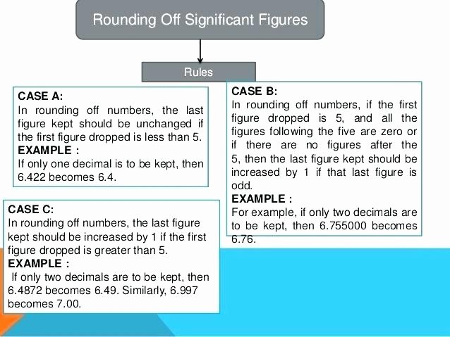 Rounding Numbers Worksheets Pdf Rounding Off Numbers Worksheets