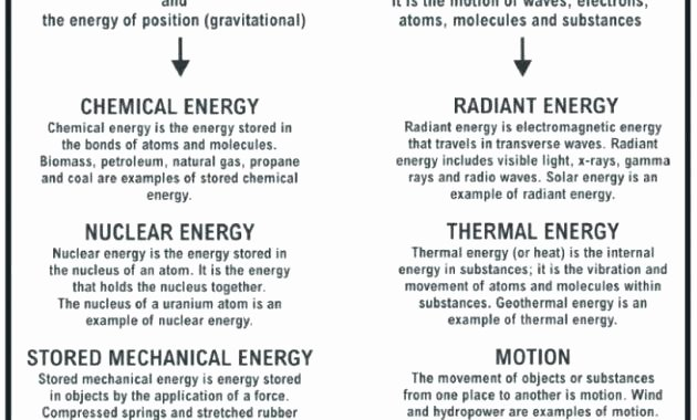 sound energy worksheets resources worksheet types of what are the different forms light heat and conservation first grade collection free s