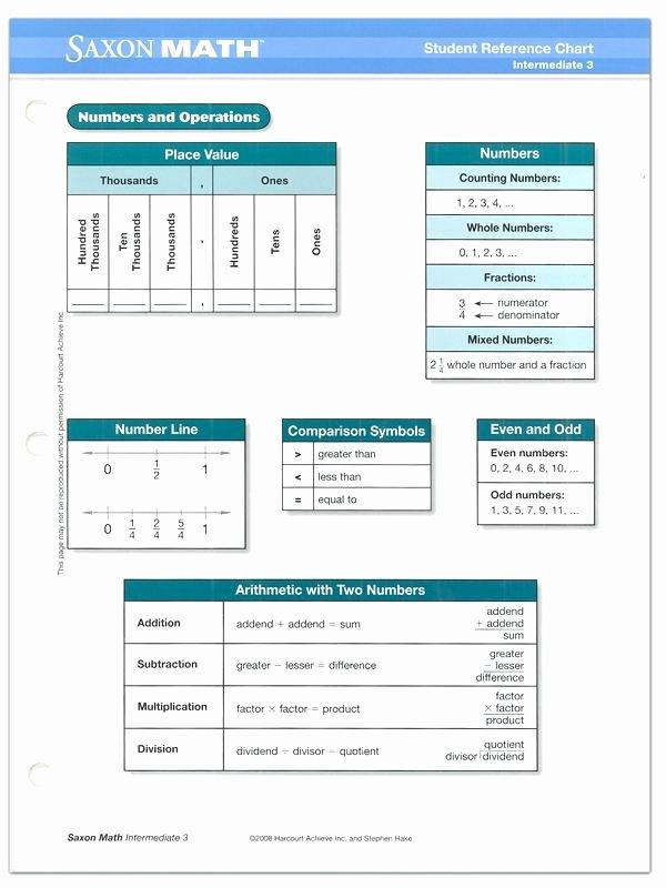 Saxon Math Grade 3 Worksheets Saxon Math Grade 3 Math Intermediate Grade 3 Saxon Math