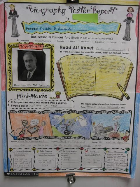 Scholastic Biography Poster Pin On Writing