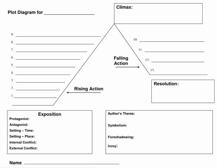 Scholastic Math Worksheets Plot Diagram Graphic organizer Unique Scholastic Graphics