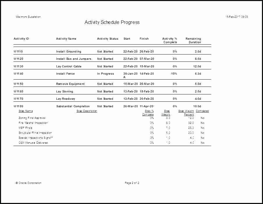 Science Graph Worksheets Tally Chart Worksheets – Bobcatsheet