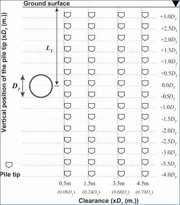 Science Measurement Worksheets Measurement Worksheets Grade 2 Best 10 Best Measuring