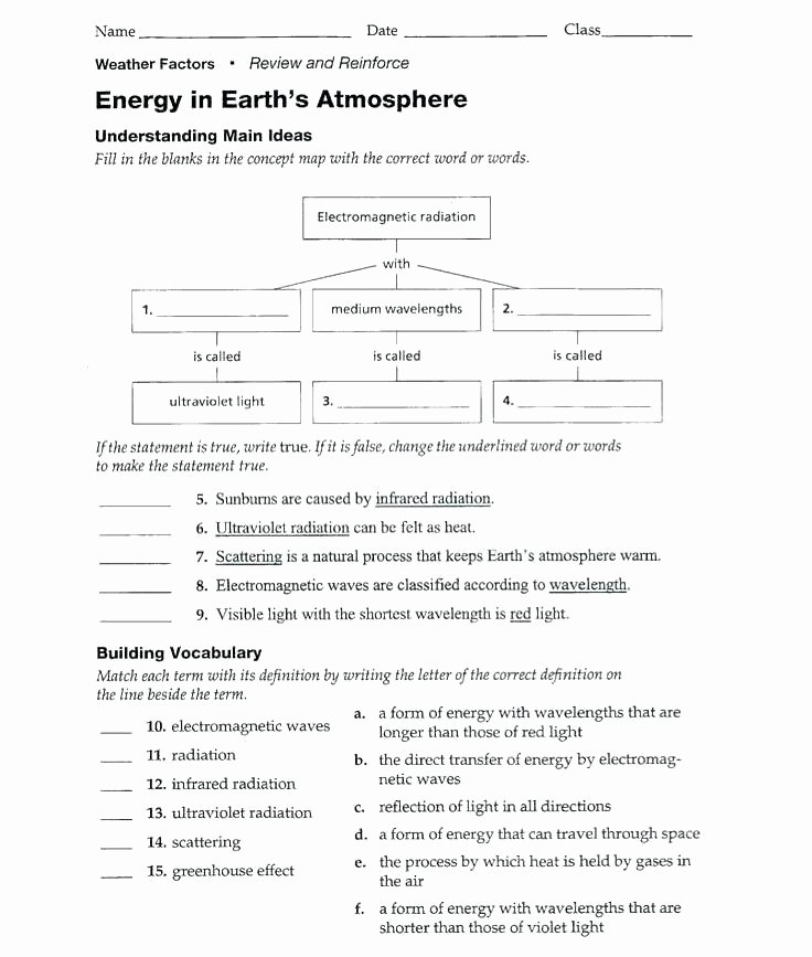 Science Weather Worksheets Interior Design Worksheet – Danzikifo