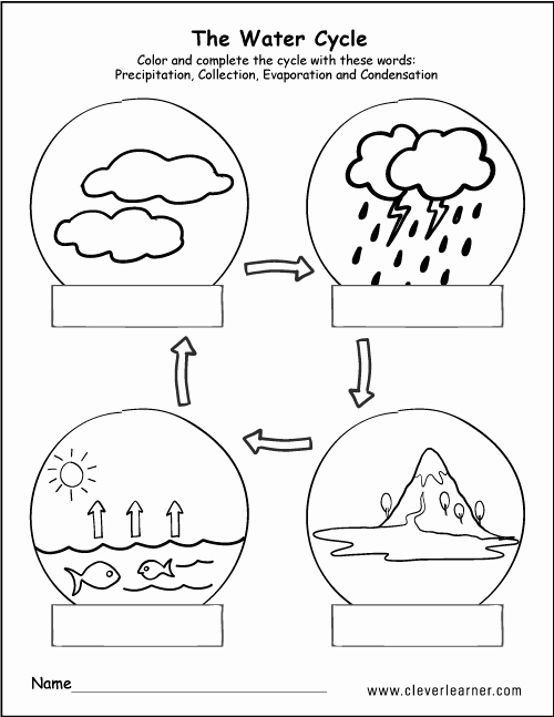 Science Weather Worksheets Printable Water Cycle Worksheets for Preschools