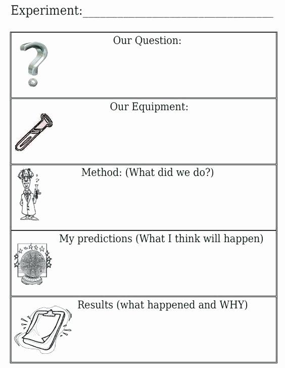 Scientific Method for Kids Worksheets Blank Scientific Method Worksheets – butterbeebetty