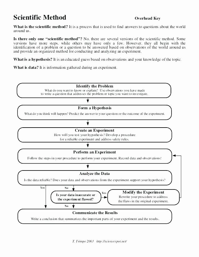Scientific Method for Kids Worksheets Science Worksheets for Grade 1