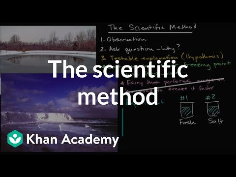 Scientific Method for Kids Worksheets the Scientific Method Video