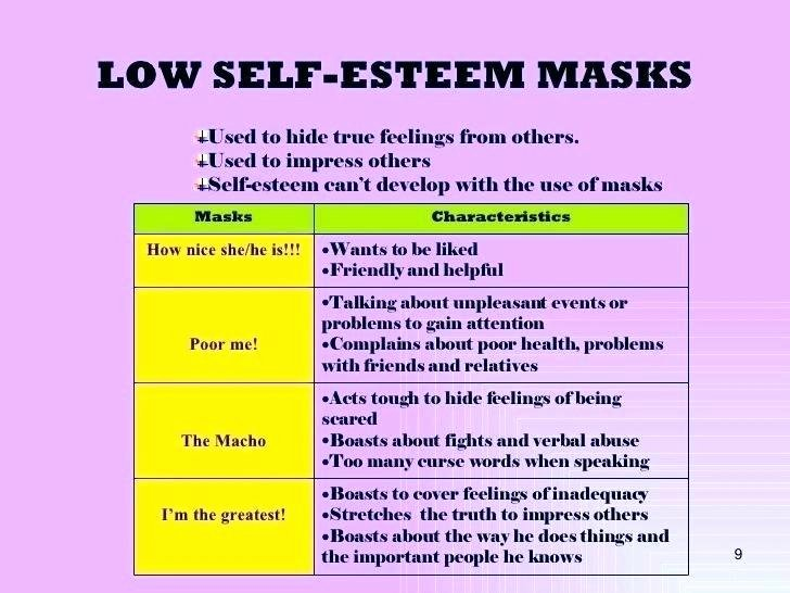 Self Esteem Worksheets for Teens Self Esteem Worksheets Exercises Psychology tools Spring