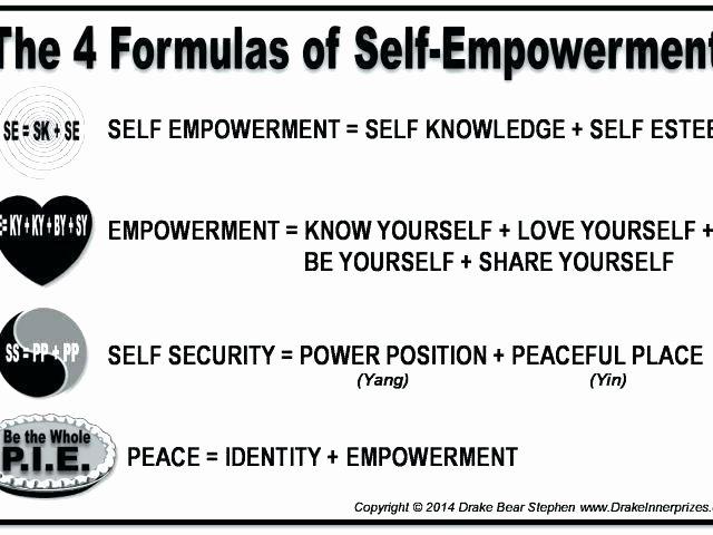 Self Esteem Worksheets for Youth Self Esteem Printable Worksheets