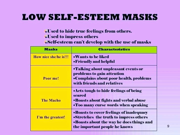 Self Esteem Worksheets for Youth Self Esteem Worksheets Confidence Building Pdf