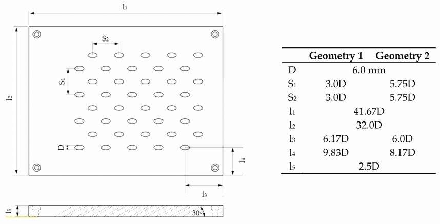 Sensory Detail Worksheet Magnificent Business Math Lesson Plans Free Plan