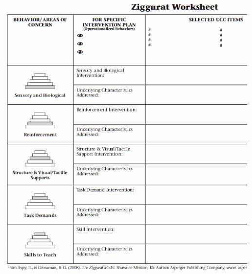 Sensory Detail Worksheet Pdf File Ziggurat Worksheet