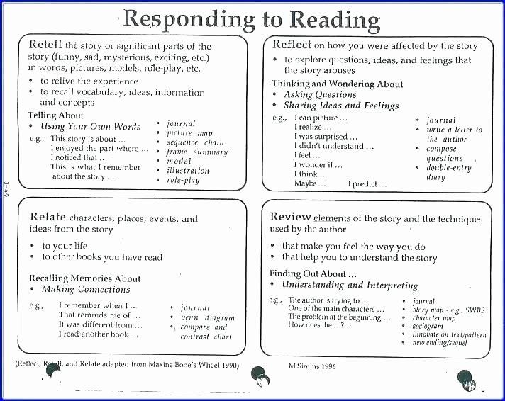 Sentence Sequencing Worksheets Best Of Story Sequencing Day Worksheet Preschool Listening