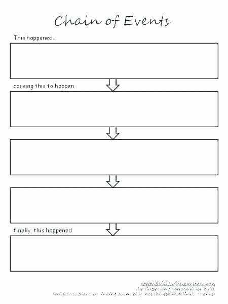 Sequence events Worksheets Free Sequencing Worksheets