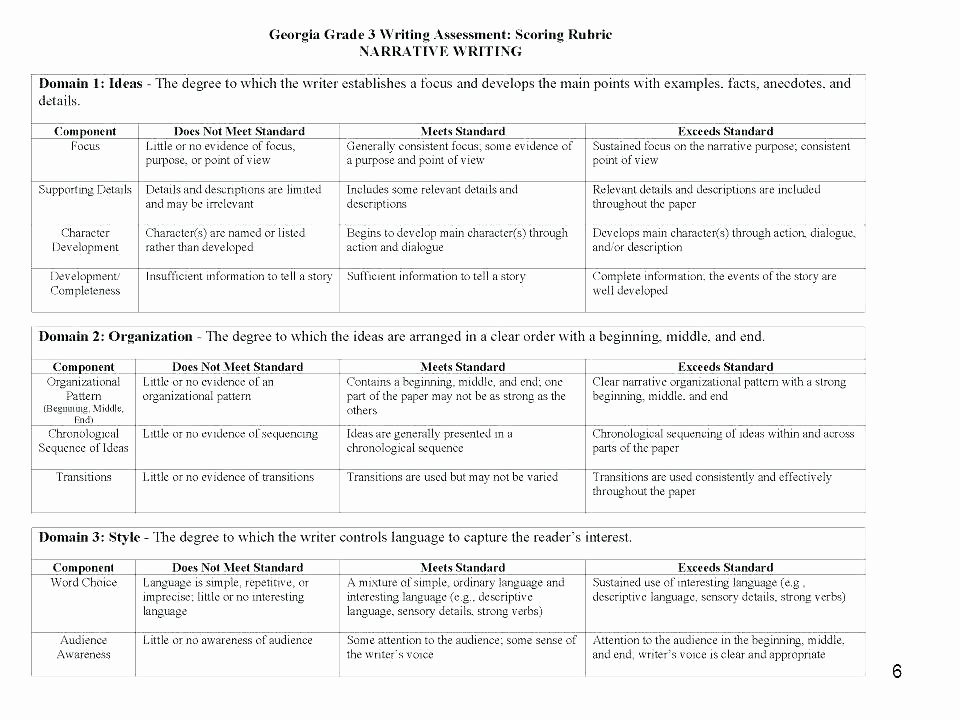 Sequence Paragraph Worksheets Fresh Pare and Contrast Graphic organizer Text Structure
