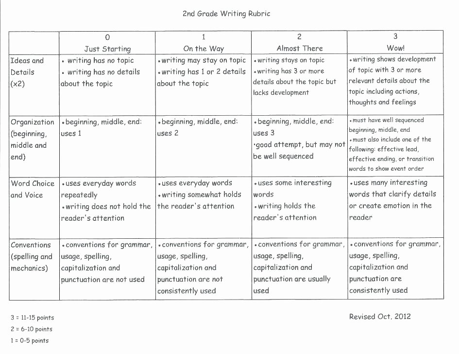 Sequencing Worksheet 2nd Grade Beautiful Reading Prehension Reading Prehension Worksheets for