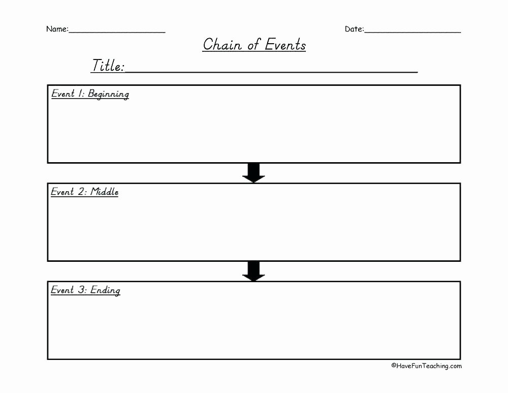 Sequencing Worksheets 5th Grade Sequencing Worksheets 5th Grade