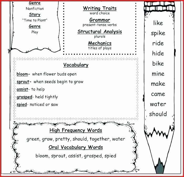 Sequencing Worksheets for Kindergarten soil Worksheets for 1st Grade