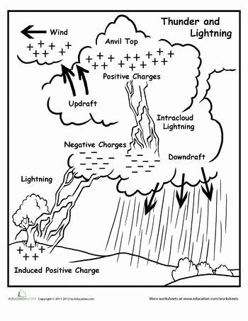 Severe Weather Worksheets Lightning Diagram