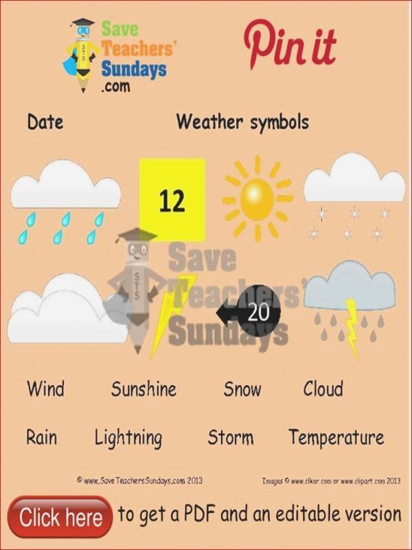 Severe Weather Worksheets Types Clouds Worksheet Awesome Weather Worksheets