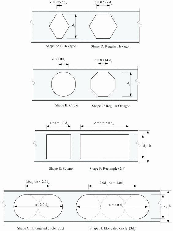 Shapes Worksheet for Kindergarten Tree Shape Template Free Shapes Templates Printable 3d