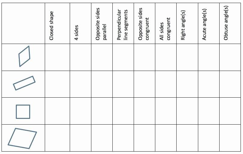 Shapes Worksheets 2nd Grade Free Printable Patterning Worksheets Grade 2 Shape Patterns