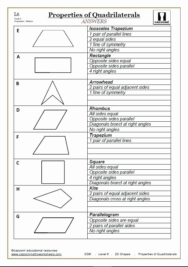 Shapes Worksheets 2nd Grade Two Dimensional Shapes Worksheets – Openlayers