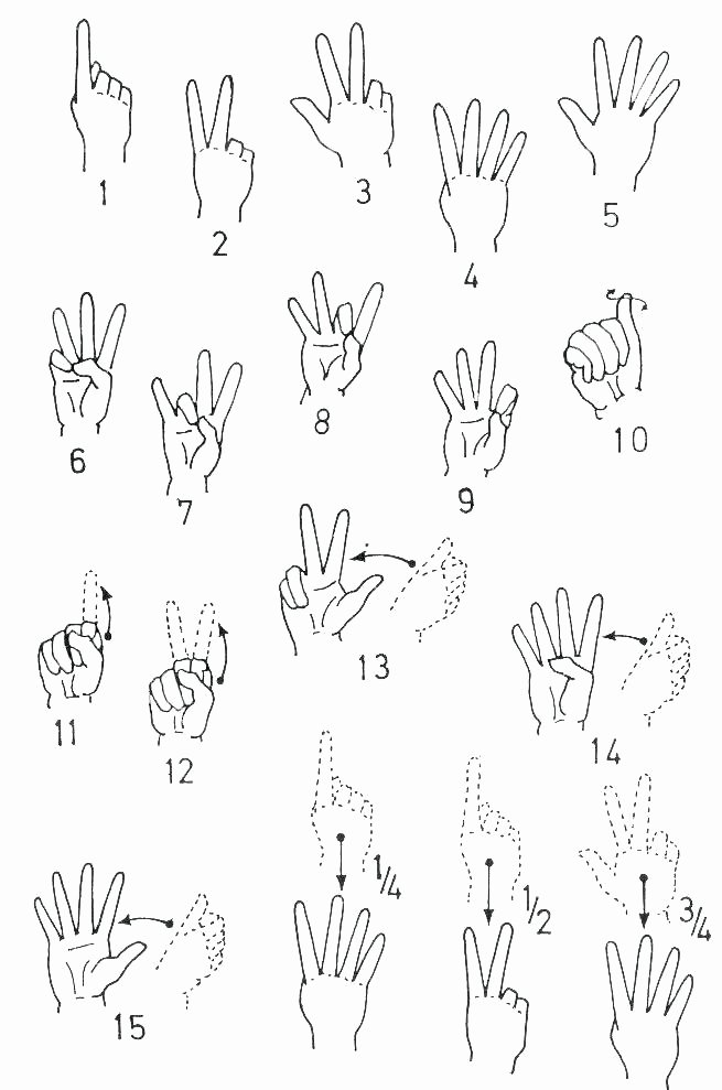 Sign Language Poster Printable Sign Language Chart Printable – Tabarkafo