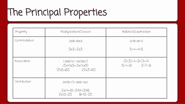 Simple Distributive Property Worksheets Identity Property Worksheets