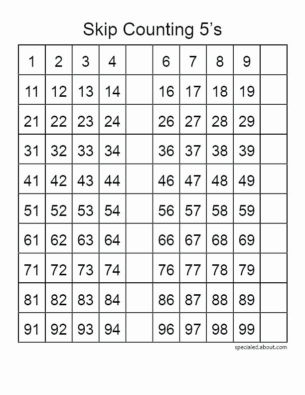 Skip Counting by 6 Worksheets 5s Charts