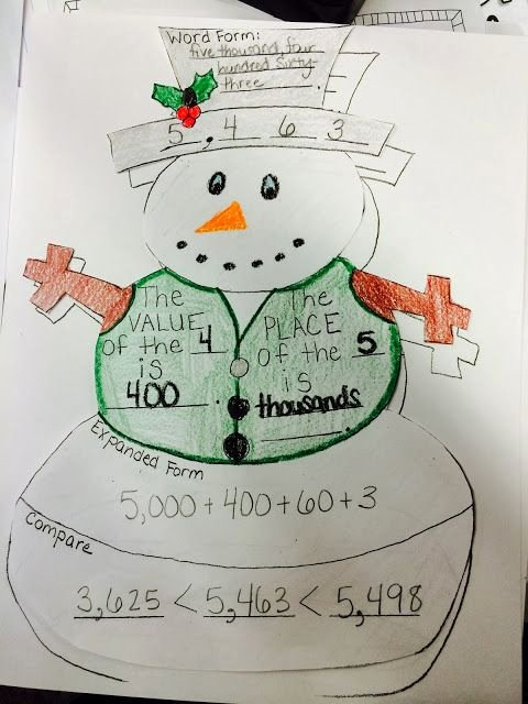 Snowman Math Worksheets Luxury Snowman Place Value Activity Adapted for 2nd Grade