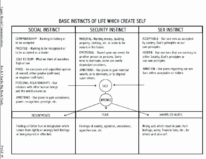 Social Inferences Worksheets Aa Worksheets Step Worksheets Aa Worksheets Step 1