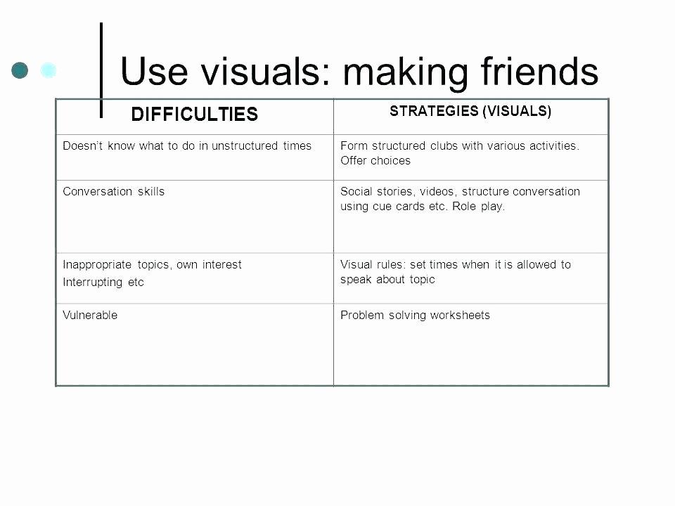 Social Media Madness Worksheet Free Printable social Stories Worksheets Media Madness