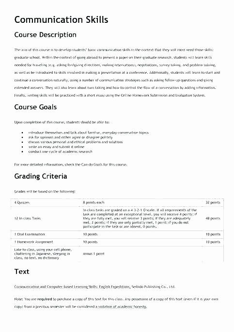 Social Skills Training Worksheets Adults Basic Conversation Skills Worksheets