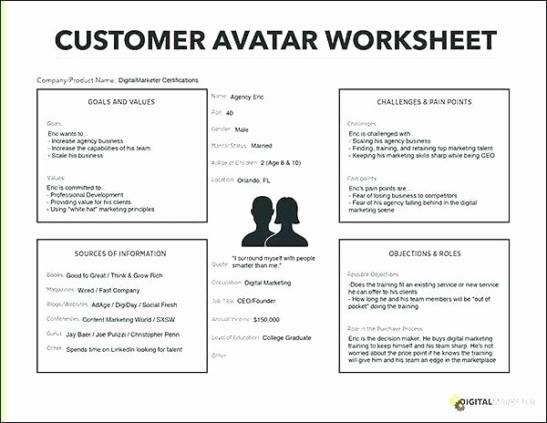 Social Skills Training Worksheets Adults Free Worksheets for Adults
