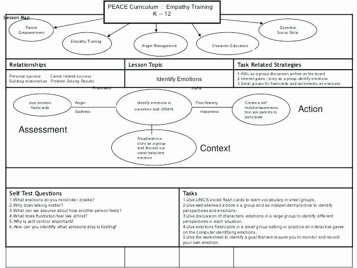 Social Skills Training Worksheets Adults social Emotional Worksheets