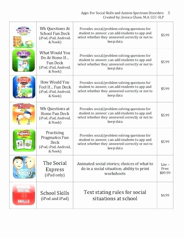 Social Skills Worksheets for Autism social Skills Worksheets for Autism Situations Free