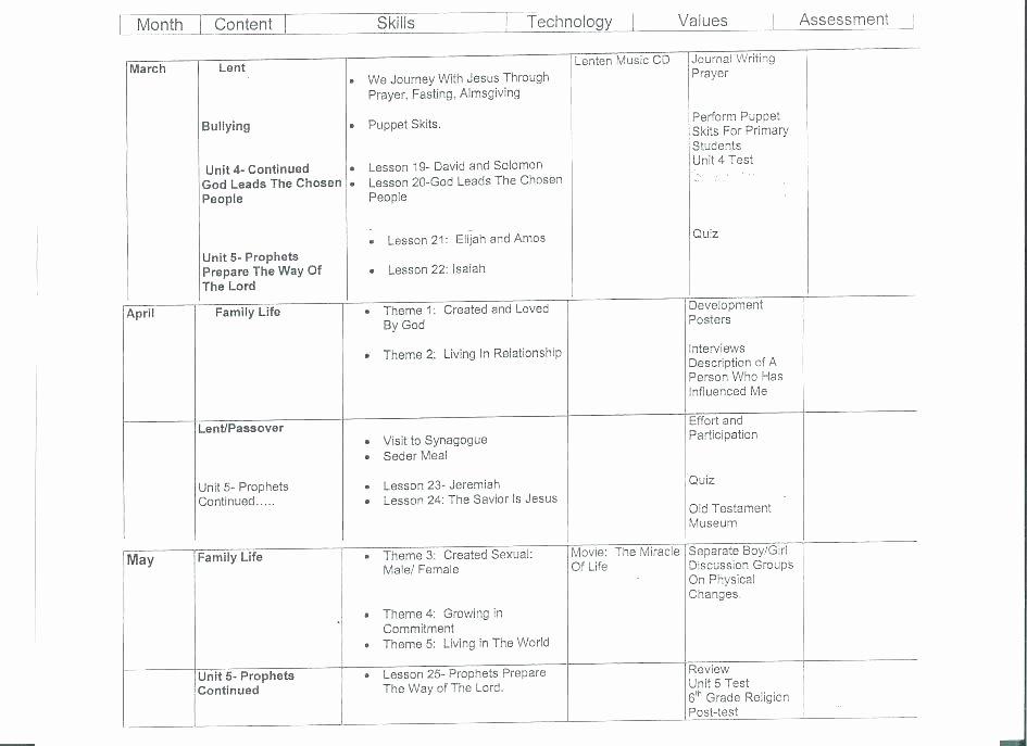 Social Studies Ged Practice Worksheets Printable Worksheets social Stu S Vocabulary for Preschool