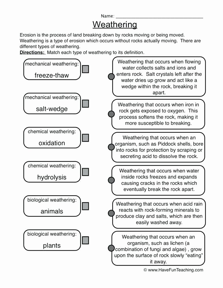Social Studies Worksheets Pdf Grade Us History Worksheets social Stu S World social