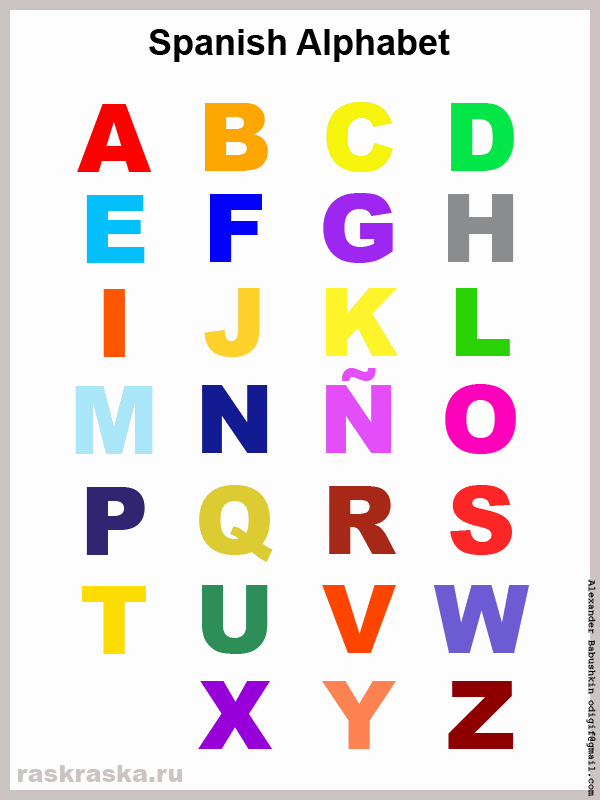 Spanish Alphabet Chart Printable Color Spanish Alphabet for Print and Study Idioma Espa±ol