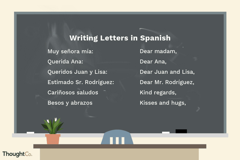 Spanish Alphabet Chart Printable How to Write A Business and Personal Letter In Spanish