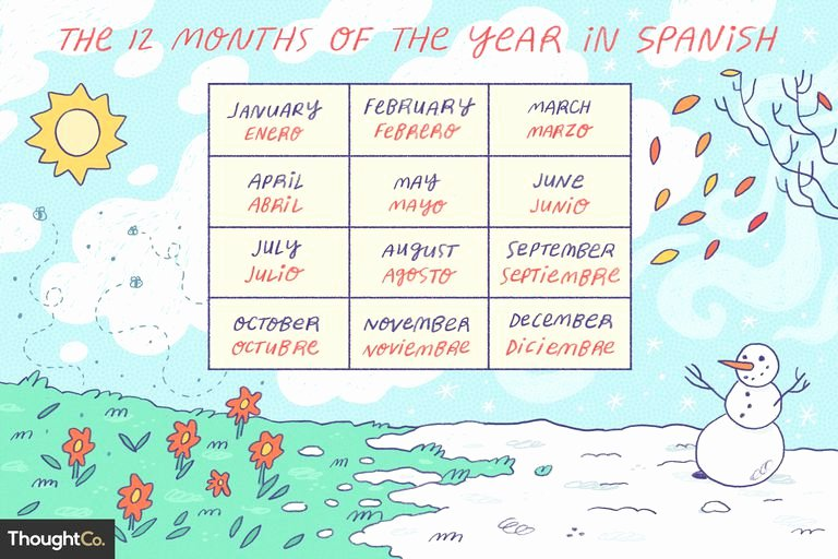 Spanish Alphabet Chart Printable Months Of the Year In Spanish