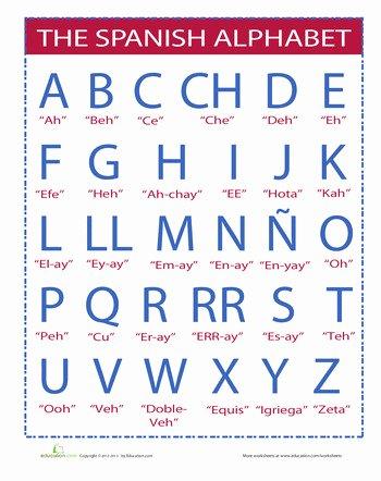 Spanish Alphabet Chart Printable Spanish Alphabet Pronunciation Chart Luxury Spanish Alphabet