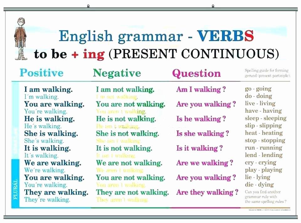 Spanish Present Progressive Worksheets Spanish Worksheets Elementary