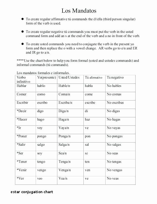 Spanish Verb Conjugation Worksheets Printable Spanish Practice Worksheets Pdf