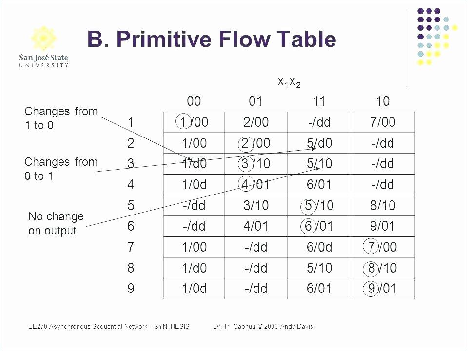 Spatial Concepts Worksheet Printable Framework Les Free Logic Le Grid