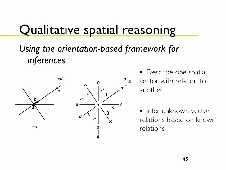 Spatial Reasoning Worksheets Using orientation Information for Qualitative Spatial Reasoning
