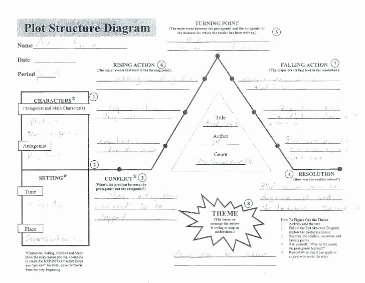 Story Elements Worksheet 2nd Grade Setting A Story Worksheets Medium Size Addition Number