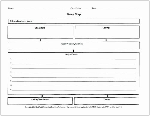 Story Elements Worksheets 2nd Grade Story Element Worksheets Plot and theme Worksheets Quiz